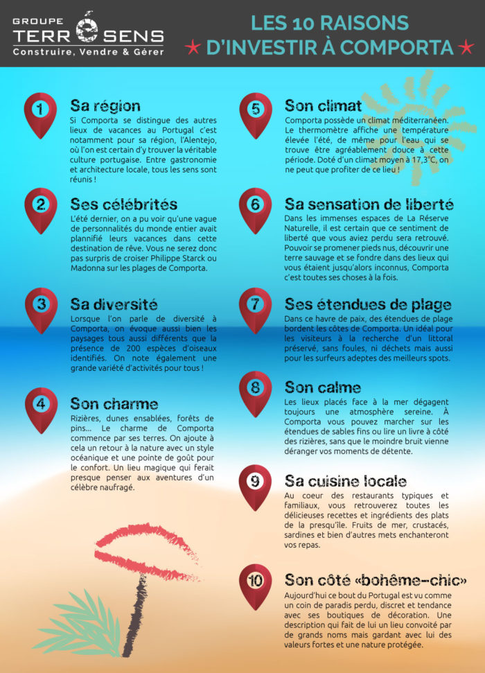 Terrésens_Réserve_Infographie